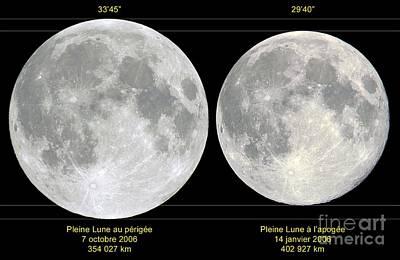 Variation In Apparent Lunar Diameter Poster