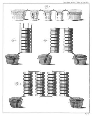 Voltaic Pile, 1800 Poster by Granger