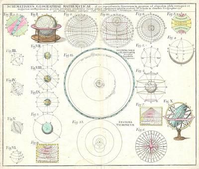 1753 Homann Heirs Solar System Astronomical Chart Poster