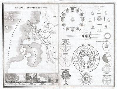 1838 Monin Map Or Physical Tableau And Astronomy Chart  Poster by Paul Fearn