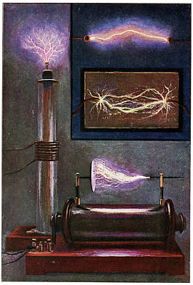 19th Century Electricity Demonstration Poster