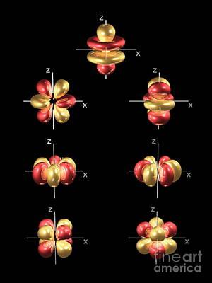 4f Electron Orbitals, General Set Poster