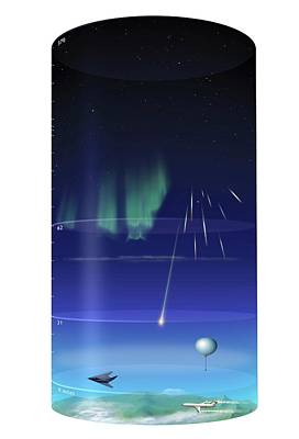 Artwork Of Earth's Atmospheric Layers Poster by Mark Garlick