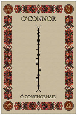 Poster featuring the digital art O'connor Written In Ogham by Ireland Calling
