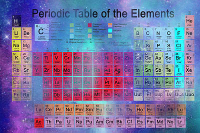 Periodic Table Poster by Carol & Mike Werner