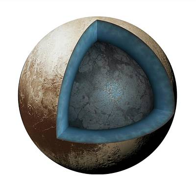 Artwork Of The Interior Of Pluto Poster