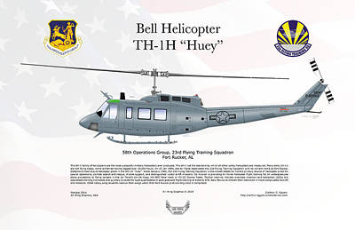 Bell Helicopter Th-1h Huey Poster by Arthur Eggers