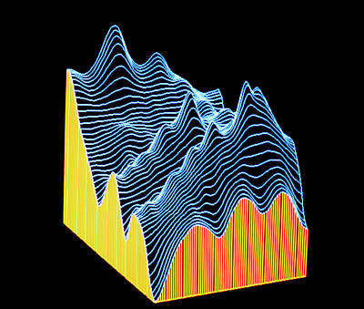 3-d Plot Of Topographical Data Poster