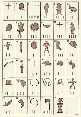 Native American Census Roll, Artwork Poster