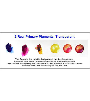 3 Primary Pigments - Apple Poster