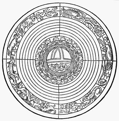 The Zodiac, 1496 Poster