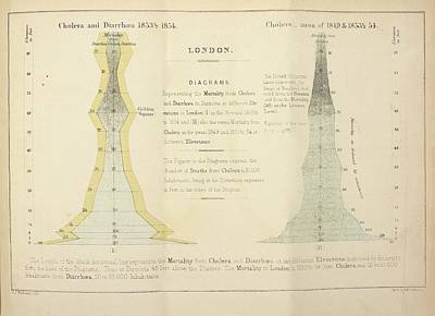 Cholera Epidemic Research Poster by British Library