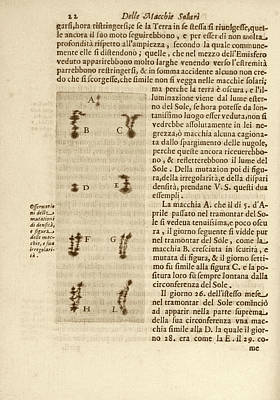 Galileo's Observation Of Sunspots Poster