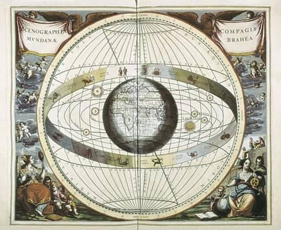 Cellarius, Andreas 1596-1665. Atlas Poster by Everett