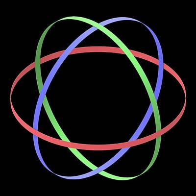 Abstract Orbit Circles Poster