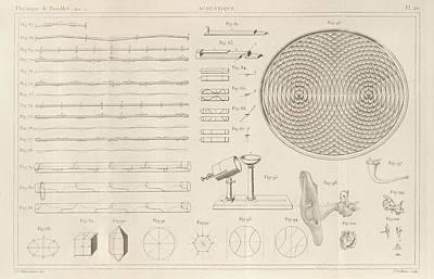 Acoustics Experiments Poster
