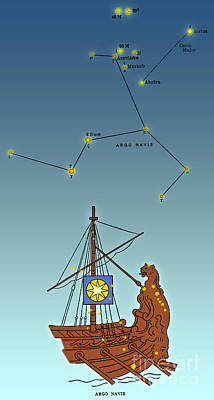 Argo Navis Constellation Poster by Science Source