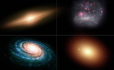 Artwork Of Different Types Of Galaxies Poster