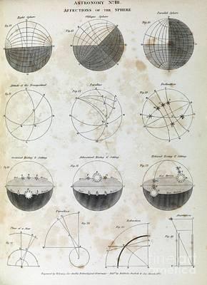 Astronomy Diagrams, 1823 Poster
