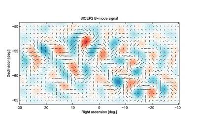 Bicep2 Evidence For Cosmic Inflation Poster