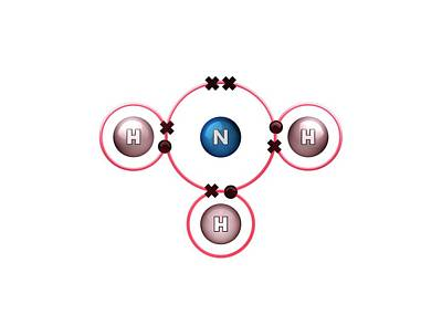 Bond Formation In Ammonia Molecule Poster by Animate4.com/science Photo Libary
