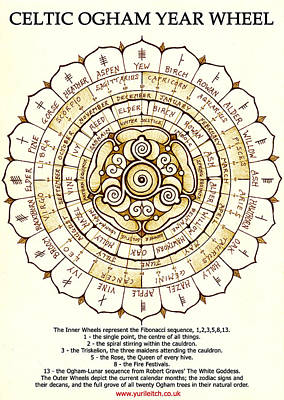 Celtic Ogham Year Wheel Poster by Yuri Leitch
