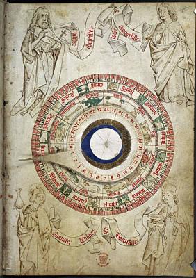 Circular Zodiacal Lunar Scheme Poster