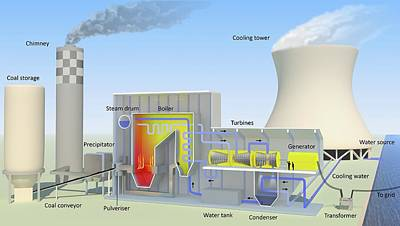 Coal-fired Power Station Poster by Science Photo Library