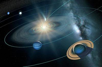 Comet Ison's Orbit Poster