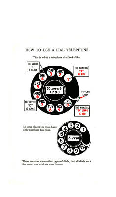 Dial Telephone Phone Case Poster