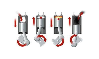 Diesel Engine Cylinder Poster