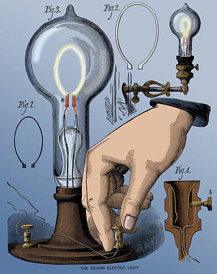 Edison Electric Light, Carbon Filament Poster