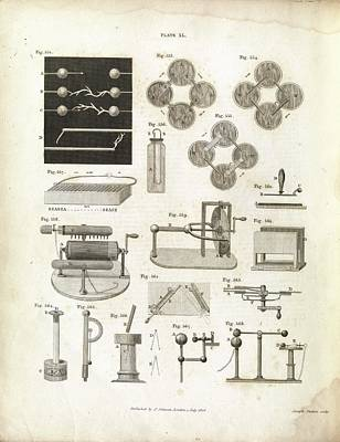 Electricity Experiments Poster by Royal Institution Of Great Britain