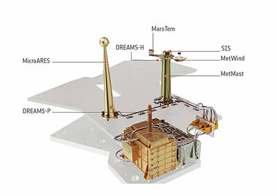 Exomars Schiaparelli Instruments Poster by European Space Agency/atg Medialab