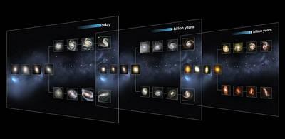 Galaxy Morphology Poster by European Space Agency/nasa/m. Kornmesser