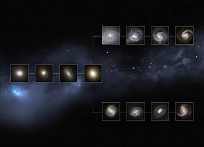 Galaxy Types 4 Billion Years Ago Poster by European Space Agency/nasa/m. Kornmesser