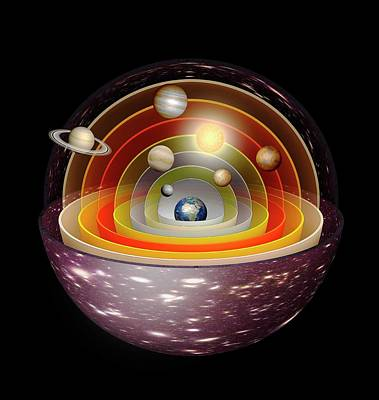 Geocentric Universe Poster