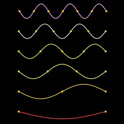 Harmonic Vibrations Poster by Russell Kightley