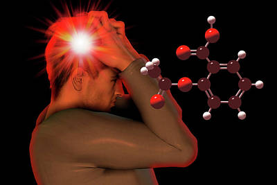 Headache And Aspirin Molecule Poster