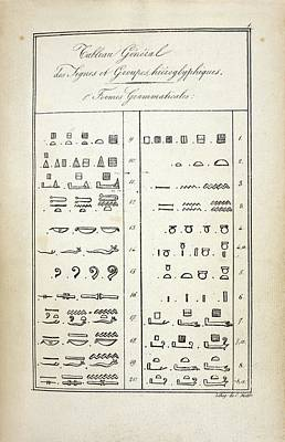 Hieroglyphics Research Poster by British Library