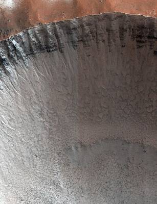 Impact Crater On Mars Poster