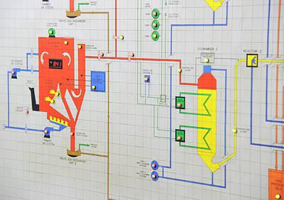 Incinerator Control Room Poster