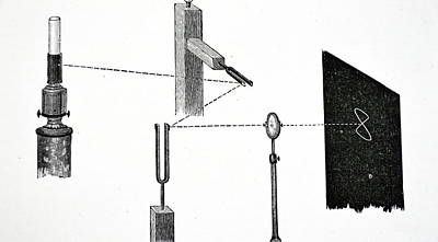 Jules Antoine Lissajou's Apparatus Poster by Universal History Archive/uig