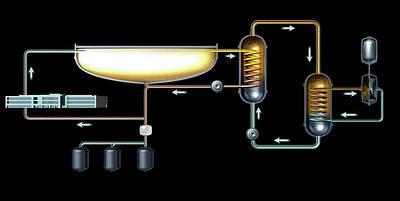 Liquid Thorium Reactor Poster