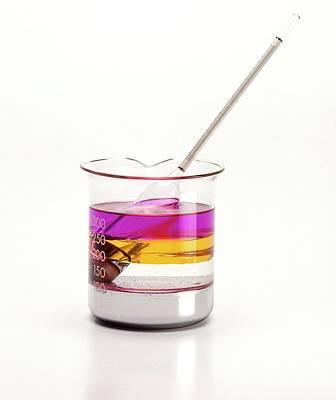 Liquids (methylated Spirits Poster