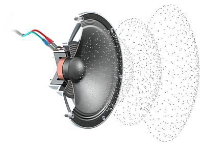 Loudspeaker Soundwave Poster by Claus Lunau