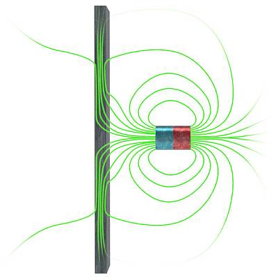 Magnetic Field Interacting With Iron Poster by Claus Lunau