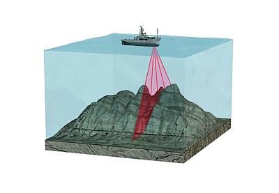Mapping The Ocean Floor Poster by Mikkel Juul Jensen