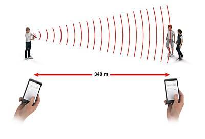Measuring Speed Of Sound Poster by Mikkel Juul Jensen