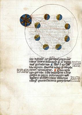 Medieval Depiction Of The Solar Orbit Poster